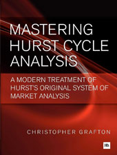 Mastering Hurst Cycle Analysis